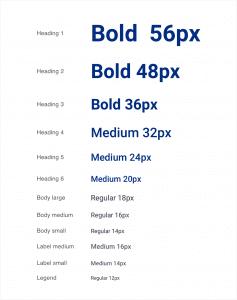 Typografia w design systemie